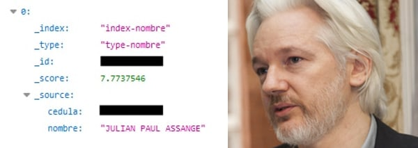 - assange data - Police raids after data on most of Ecuador's citizens leaks online