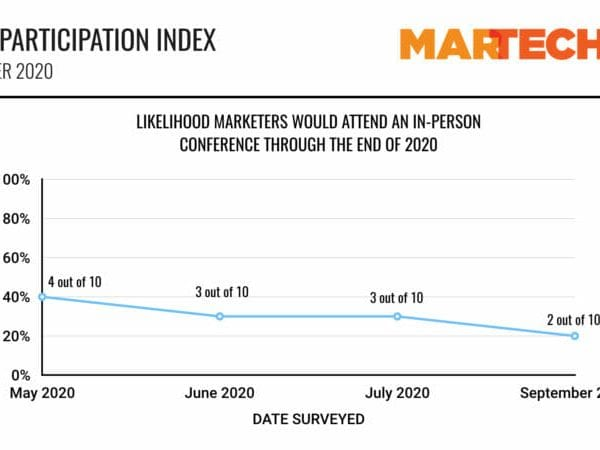 - EventParticipation 09 - Marketers hopeful for late 2021 in-person conferences